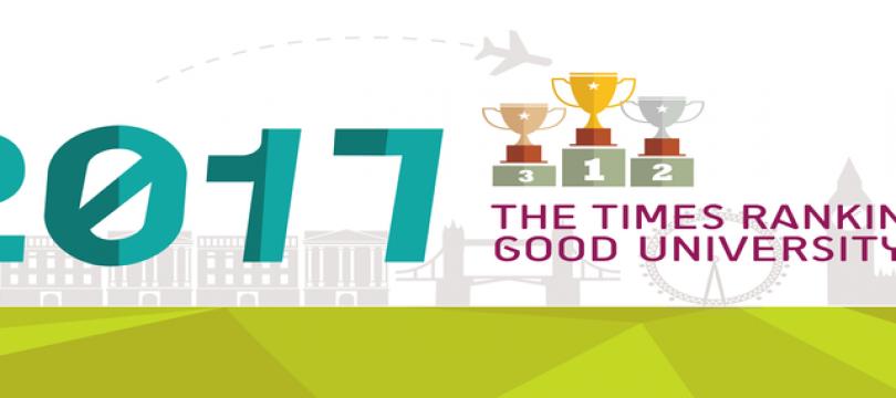 UK University Times Ranking 2017