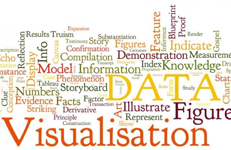 visualisation_techniques